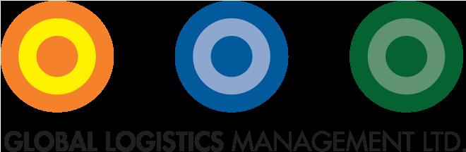 Global Logistics Management | Marketing Logistics